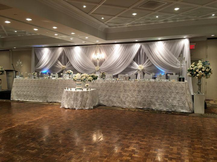 Richmond Ballroom Wedding
