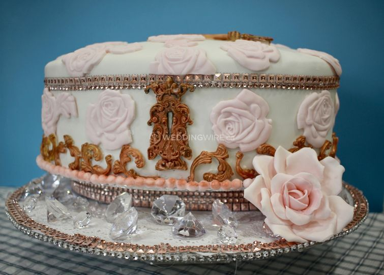 Artful Cakes