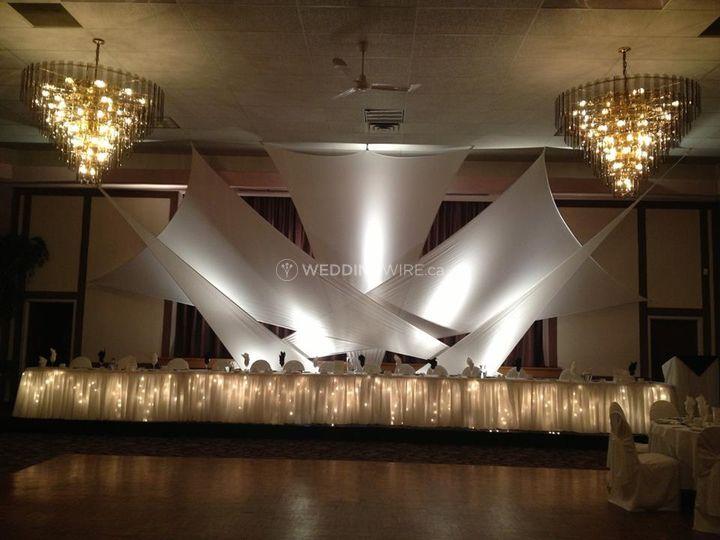 Kingston Weddings