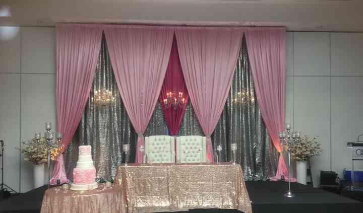 Shades of pink decor