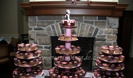 Creations In Cake