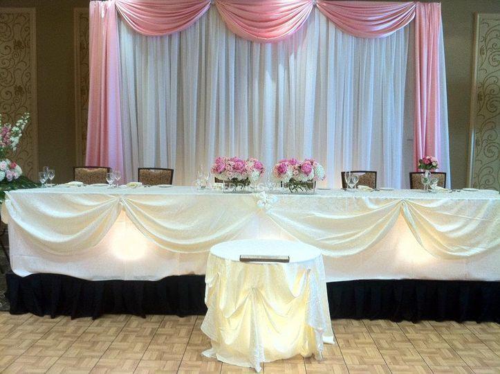 hotel wedding markham