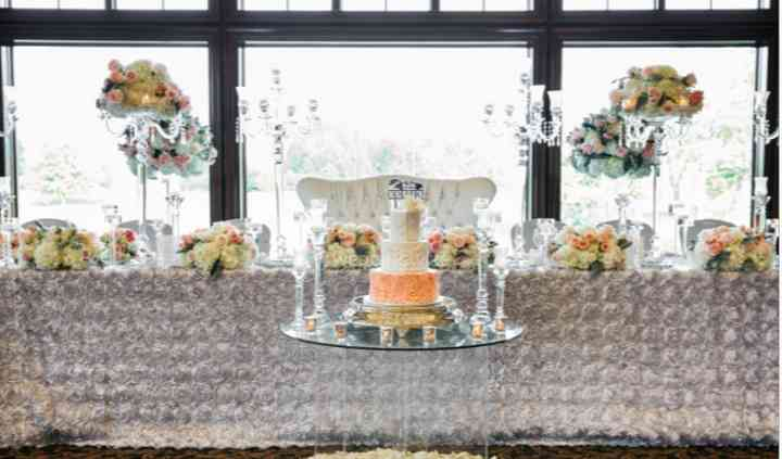 Image By Design Events
