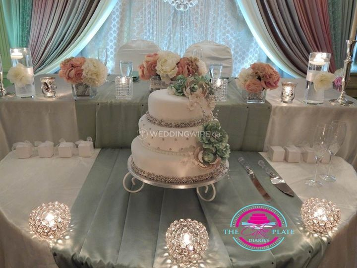 The Cake Plate Diaries
