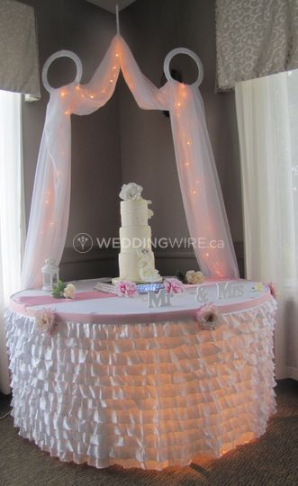 Cake Table Ceiling Drapery