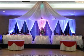 Noretas Decor Inc