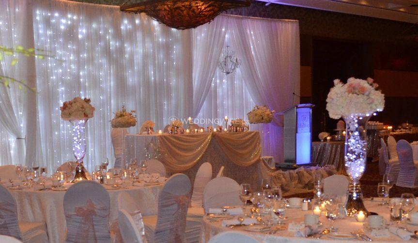 Sarbel wedding venues