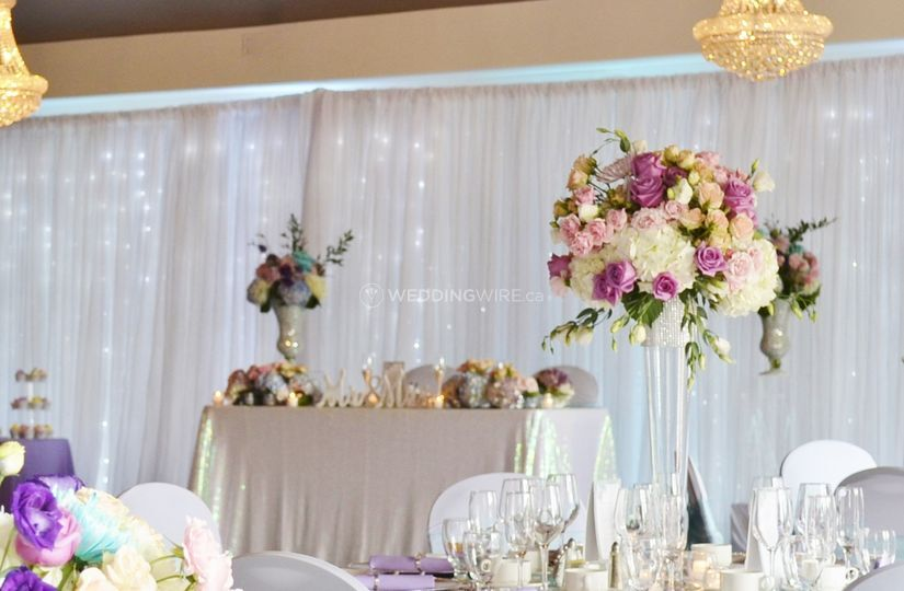 Floral beauty at Orchardview