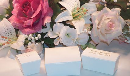 All Occasions Giftware & Packaging