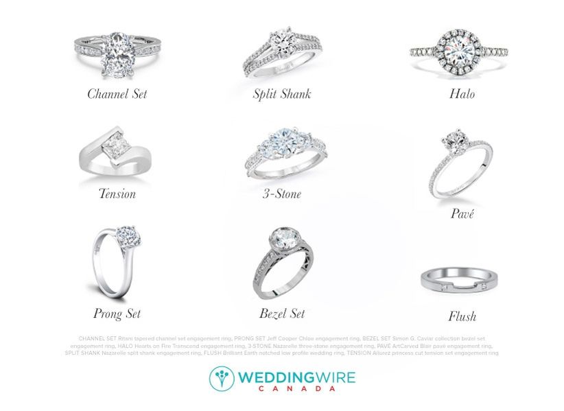 6bc769b44 While diamonds remain the most beloved option for engagement rings, some  people like going off the beaten trail with their stones (be it for cost,  ...