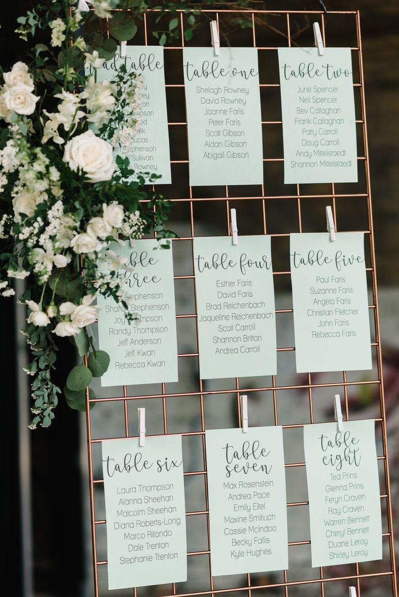 Wedding Seating Chart 101