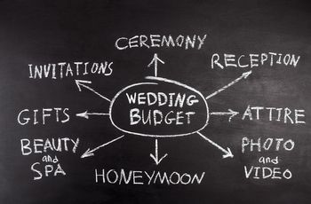 How Much Does the Average Wedding Cost in Canada?