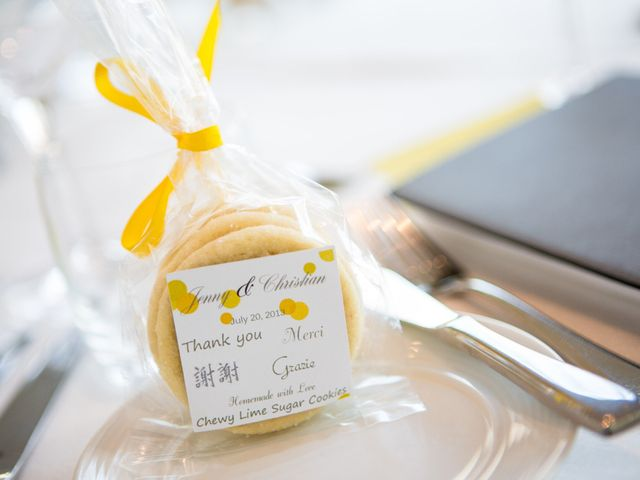 Everything You Need to Know About Wedding Favours