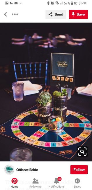 Table Space Help: Centrepiece vs. Entertainment (board Games) - 1