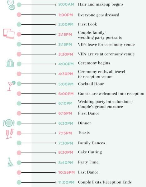 Timeline Tips Plan A Wedding Forum Weddingwire Ca