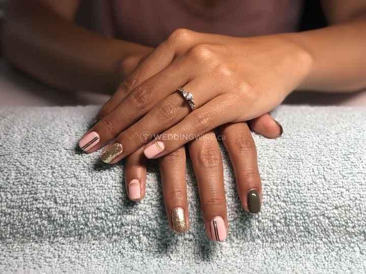 Gel, powder, or traditional nail polish? - 1