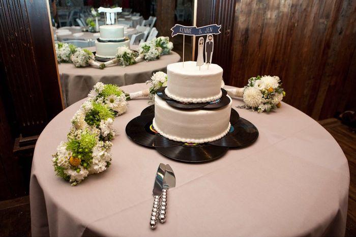 Grease Themed Weddings Plan A Wedding Forum Weddingwire Ca