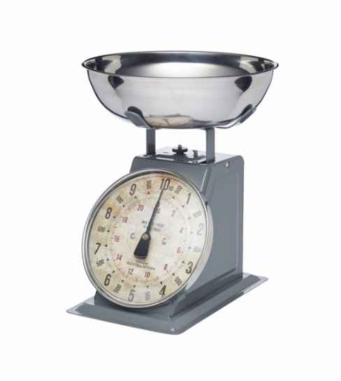 Scales & Measuring Cups