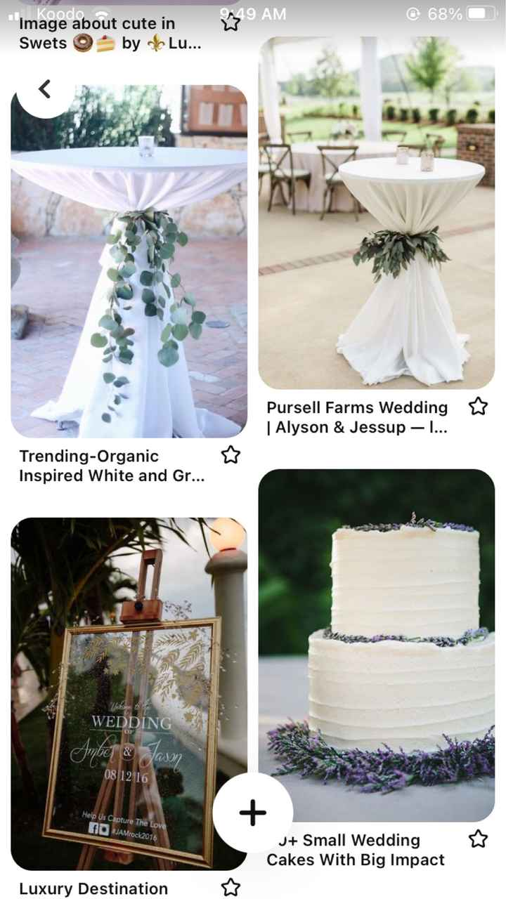 Style Of Your Wedding - 5