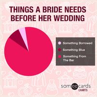 Brides needs