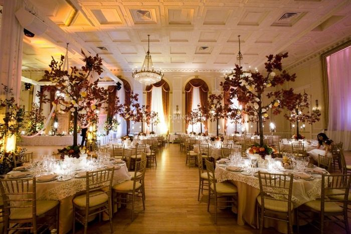 How Long Before The Wedding Did You Book Your Venue Plan A